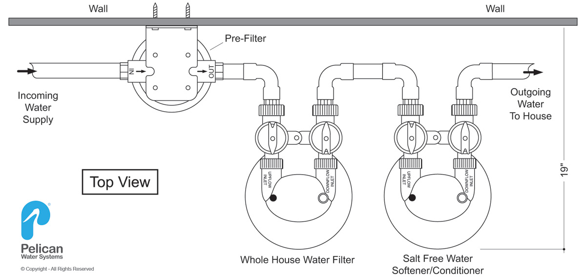 residential water softener hook up diagram